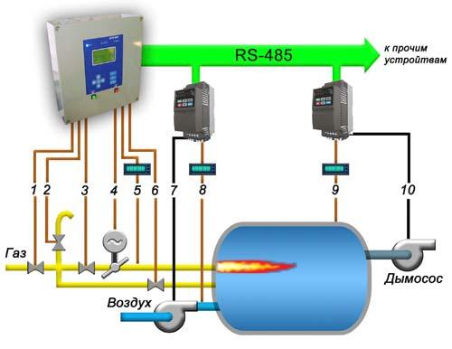 Приминения частотных преобразователей совместо с БУК-МП-11 для регулирования разрежения и давления воздуха